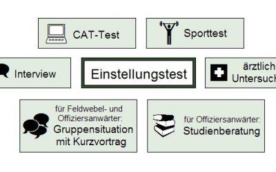 Bundeswehr Einstellungstest Vorbereitung: So klappt es