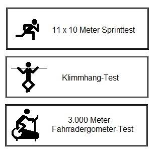 Bausteine Bundeswehr Sporttest