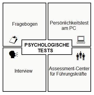 Bausteine Psychologischer Test Bundeswehr