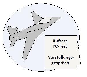 Bundeswehr Fluggerätelektroniker Einstellungstest Grafik