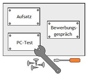 Grafik zum Bundeswehr Metallbauer Einstellungstest