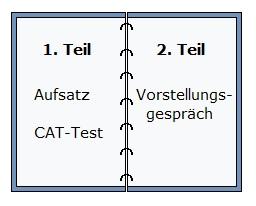 Grafik zu Verwaltungsfachangestellte Bundeswehr Einstellungstest