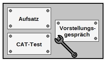 Grafik zu Bundeswehr Industriemechaniker Einstellungstest