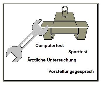 Abschnitte vom Bundeswehr Kfz-Mechatroniker Einstellungstest