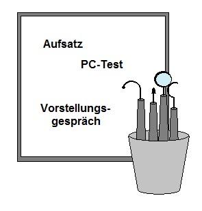 Grafik zu Bundeswehr Zahnmedizinischer Fachangestellter Einstellungstest