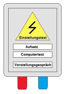 Grafik zum Bundeswehr Mechatroniker Einstellungstest