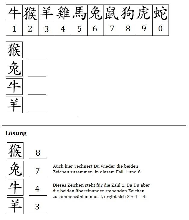 Grafik 3 zum Bundeswehr Online-Test