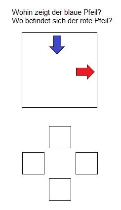 Grafik 1 zum Bundeswehr Einstellungstest Reaktionstest