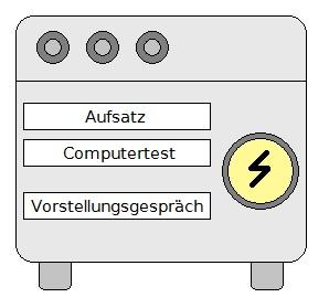 Grafik zum Bundeswehr Elektroniker - Geräte und Systeme Einstellungstest
