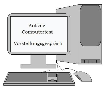 Grafik zum Bundeswehr Fachinformatiker Systemintegration Einstellungstest