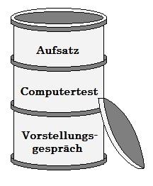 Grafik zum Bundeswehr Oberflächenbeschichter Einstellungstest