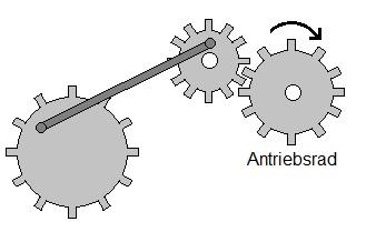 Frage 5 Bundeswehr Einstellungstest Maschinenbau