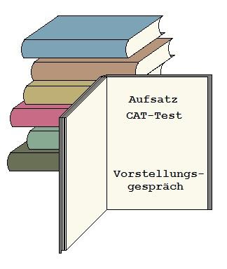 Grafik zum Bundeswehr Fachangestellter Medien- und Informationsdienste Einstellungstest